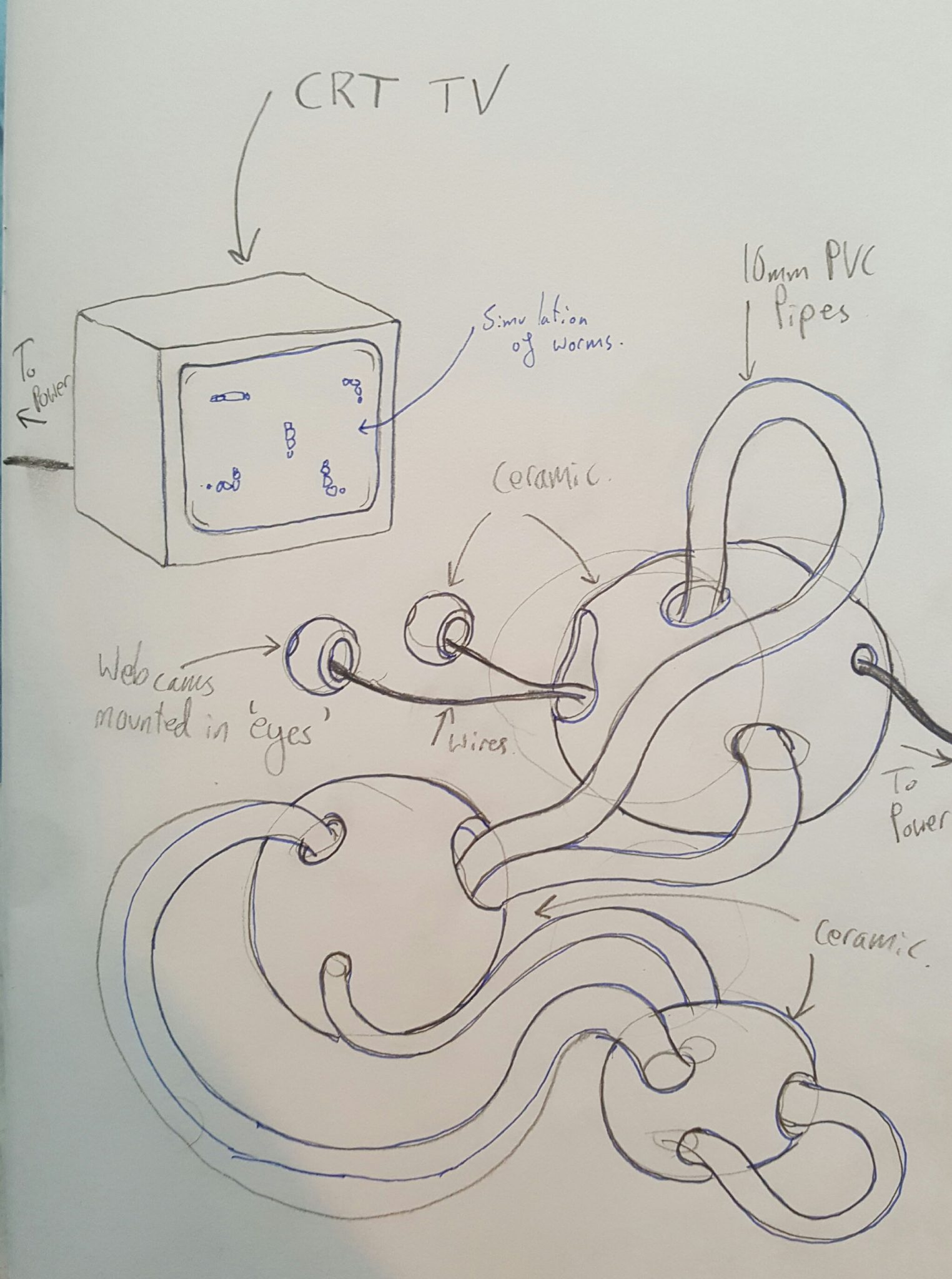 Sketch of the installation, by Daniel Bandfield