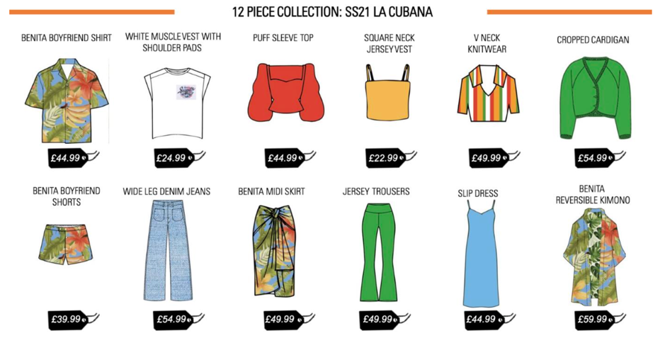 illustration of 12 piece collection look, summery womenswear