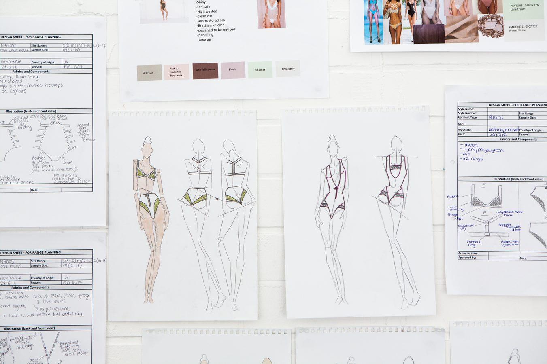 Lingerie and Swimwear Design