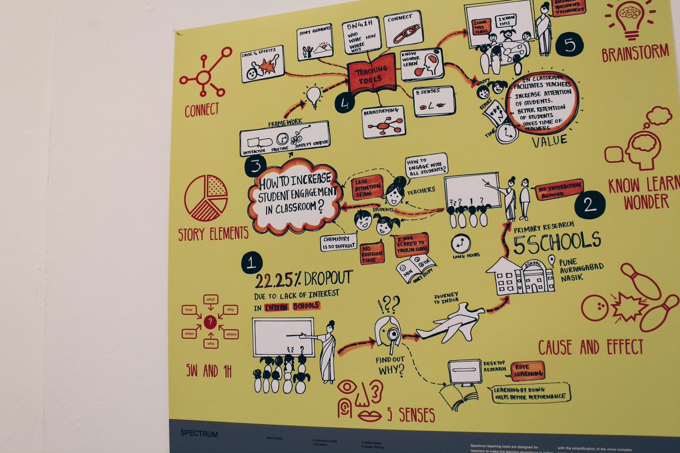Infographic Storytelling