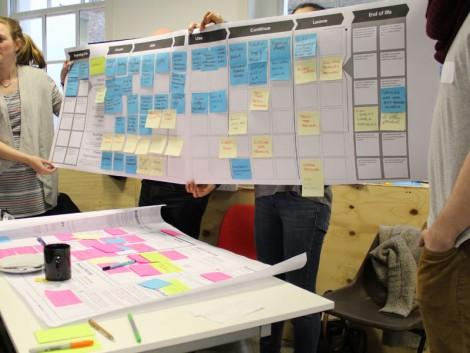 post 1 service-blueprinting