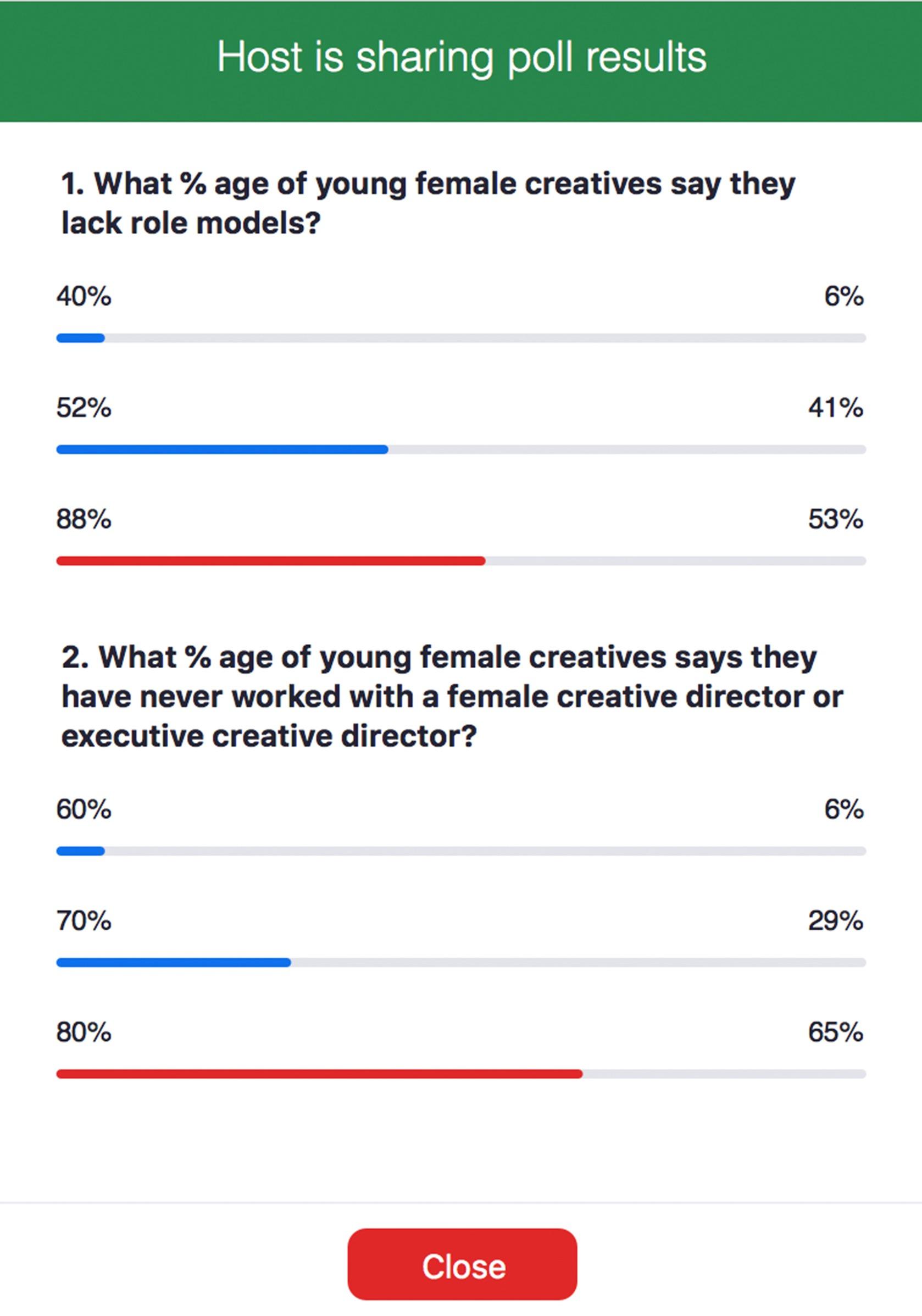 Screenshot of an online poll