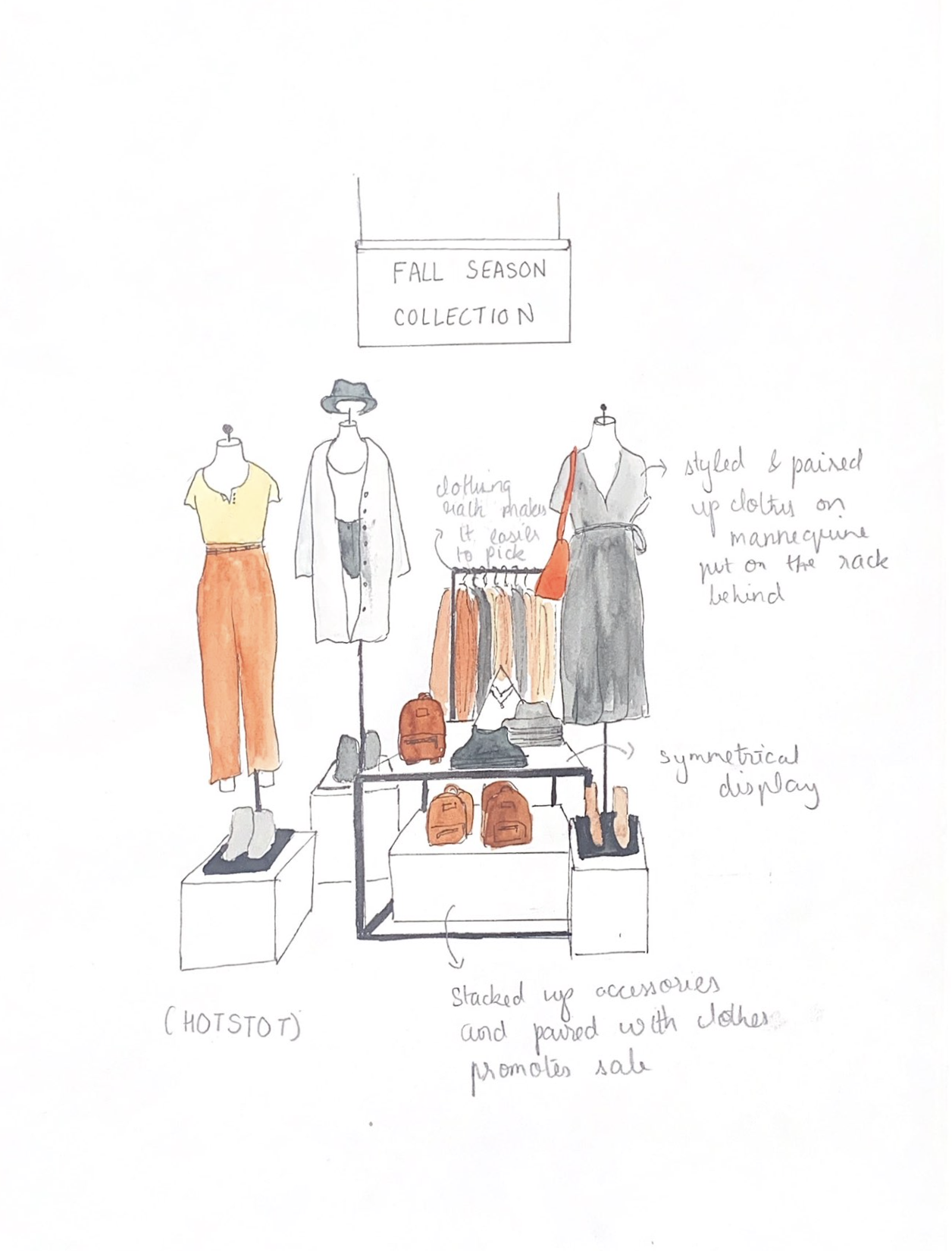 An illustration of a clothing stand design in a retail store